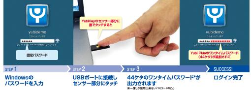 YubiPlusの二要素認証